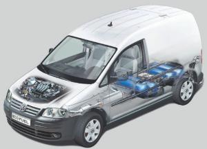 фабеични газови уредби и системи за метан и пропан-бутан