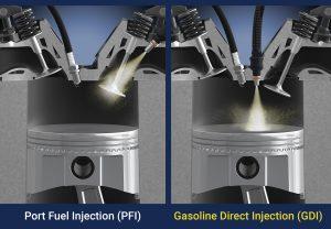Директна инжекция, директно впръскане, директен инжекцион